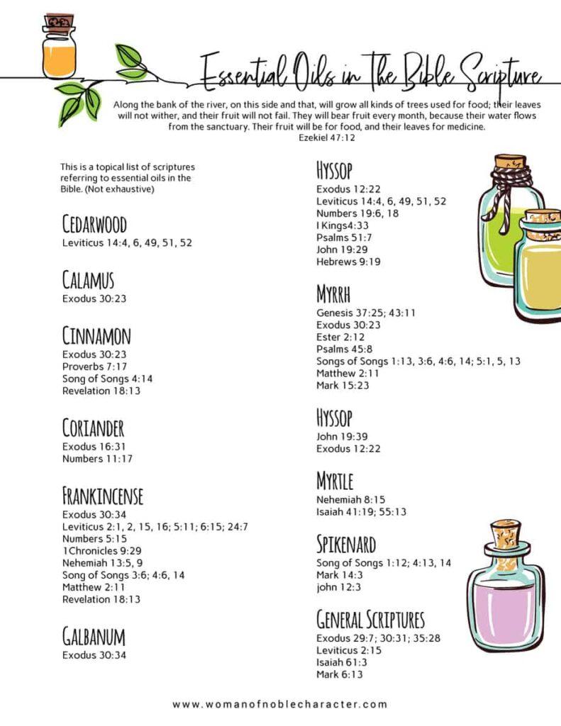 Biblical oils in scripture