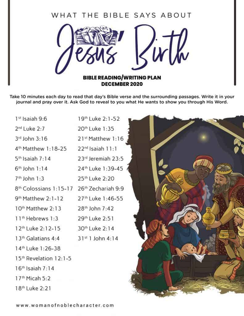 Bible verses about Jesus' birth