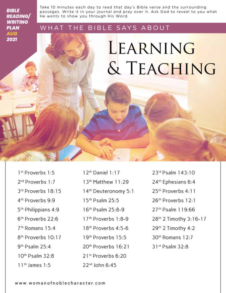 What the Bible says about learning and teaching